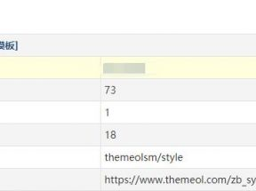 主题OL全面分析影响网站排名的SEO因素有哪些